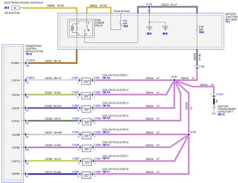 Need Pcm Wiring Schematic For With