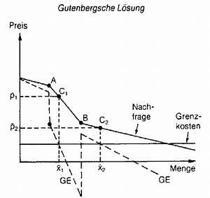 Grenzkosten Berechnen : preisbildung wirtschaftslexikon ~ Themetempest.com Abrechnung