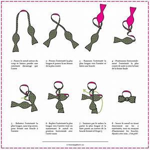 Comment Nouer Une Cravate : diy mon noeud papillon la valise caramel avec patron ~ Melissatoandfro.com Idées de Décoration