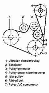 2000 Vw Beetle Tdi Engine Diagram : vw serpentine belt questions answers with pictures fixya ~ A.2002-acura-tl-radio.info Haus und Dekorationen