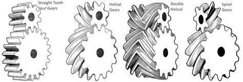 Me Mechanical Engineering Design
