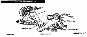 Super Curbside Classic  1965 Chevrolet Impala Super Sport  U2013 The Peak Chevrolet Experience  The