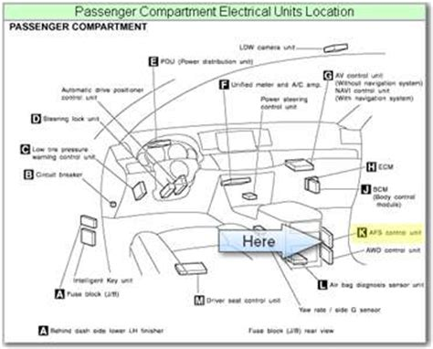2004 Infiniti G35 Sedan Fuse Box Location by 2006 Infinty M35 Fuse Box Fixya