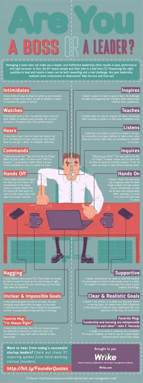 leader boss infographic typical traits