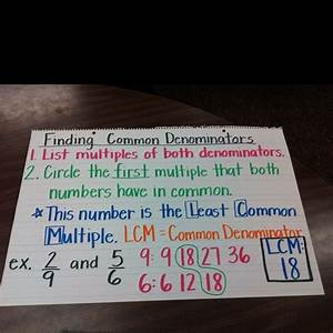 Least Common Multiple/Common Denominators | Anchor Charts ...