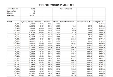home loan amortization table 5 year loan amortization table brokeasshome com