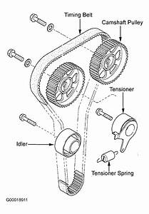 Service Manual  Timing Belt Replacement 2009 Kia Rio