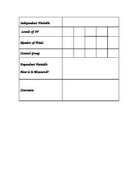 Experimental Design Worksheet By Science Explosion Tpt