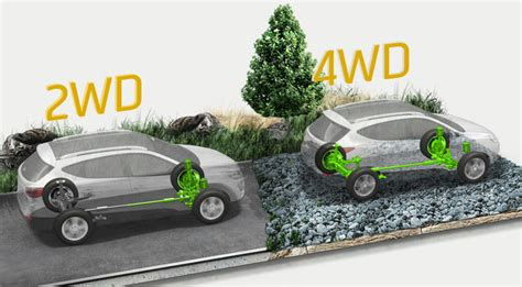 What Is Better 4wd Or Awd by Is Awd Always Better Than 2wd We Investigate To Find Out