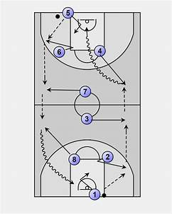 Full Court Press Basketball