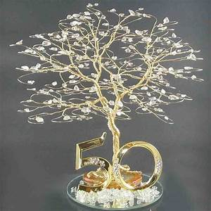 Traditional 50th wedding anniversary gifts for parents for Traditional 50th wedding anniversary gifts
