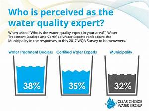 Water Treatment Trends And Insights From Wqa U2019s 2017