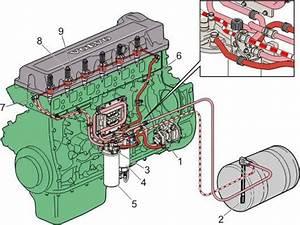 Diesel Na Veia  Novo Volvo Com Motor D13 A  U0026quot Sistema De