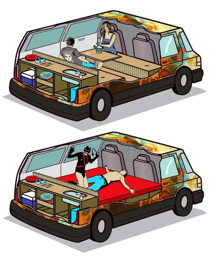 Iconic Campervan 2, 3 & 5 Seaters