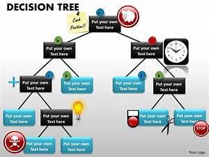 Decision Tree Diagram 11