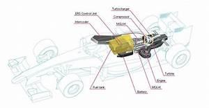 2015 Honda F1 Engine Revealed  With Sound  Video