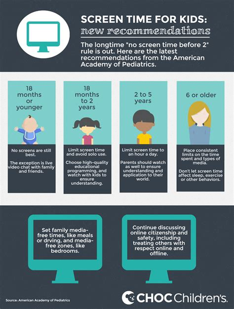 the effects of much screen time on children s vision choc children s