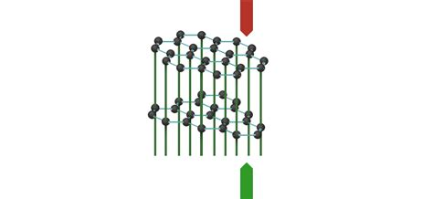 electrical conductivity thielmann graphite gmbh  kg