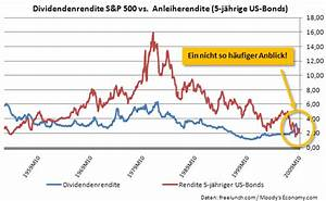 Anleihe Rendite Berechnen : dividenden aktien schlagen anleihen bis in den mittleren fristen bull b rsennotizbuch ~ Themetempest.com Abrechnung