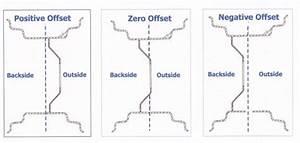 Circle Diameter Chart Faqs