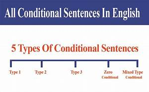 The, 5, Types, Of, Conditional, Sentences