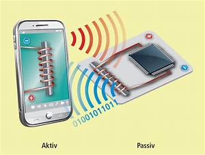 Wie Funktioniert Nfc : alles ber near field communication com professional ~ Yasmunasinghe.com Haus und Dekorationen