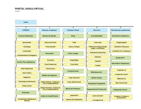 Site Map  Unisulvirtual By Felipe Figueiredo Issuu