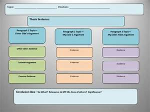 Ppt Slide For Act Essay Structure