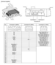 Hyundai Car Radio Stereo Audio Wiring Diagram Autoradio Connector by Hyundai Car Radio Stereo Audio Wiring Diagram Autoradio