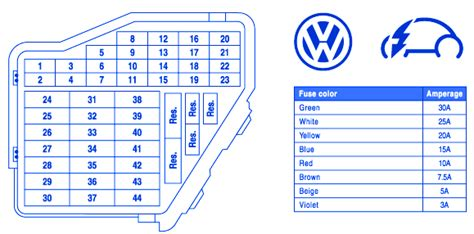 2000 beetle fuse box diagram wiring wiring diagram images