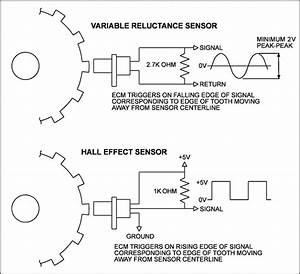 P0337  U2013 Crankshaft Position  Ckp  Sensor