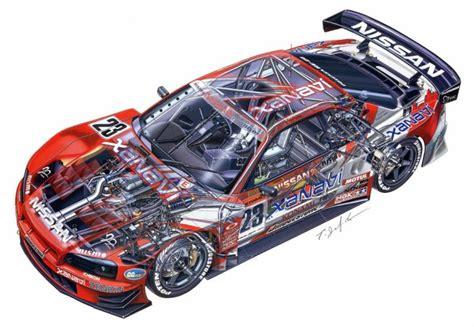 Nissan Skyline Gtr Jgtc Cars Technical Cutaway Wallpaper