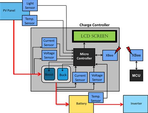 mobile battery charger circuit  working principle