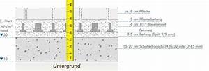 Schotter Für Pflaster : tragschichtersatz stabilisierte tragschicht f r pflaster und plattenbel ge sickerpflaster ~ Whattoseeinmadrid.com Haus und Dekorationen