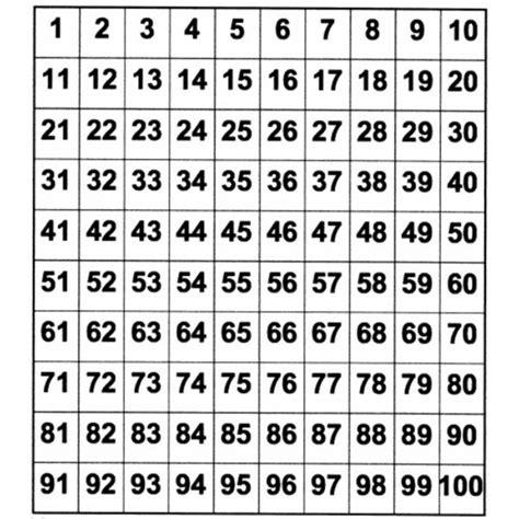 hundreds chart activities for first grade and kindergarten math