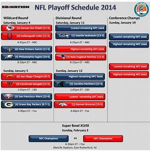 NFL Playoffs Wildcard 2014: Game time, TV schedule, online ...