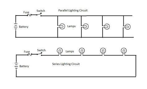 Boat Building Standards Basic Electricity Direct