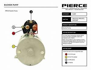 Solenoid Hydraulic Pump Motor Wiring Diagram