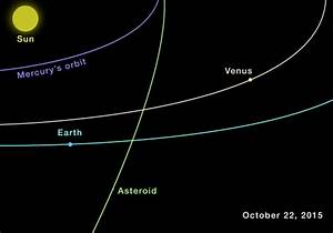Asteroid Named 'Spooky' Will Buzz Earth on Halloween