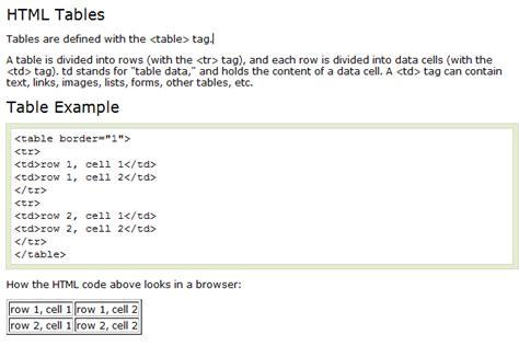html tags w3schools как нарисовать голову карандашом