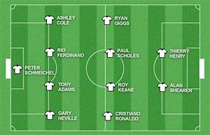 BBC - Phil McNulty: What is the best XI in the history of ...