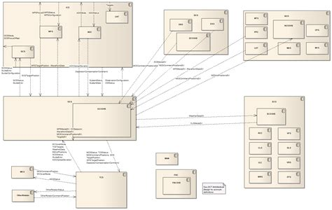 architecture design software architecture design software brucall