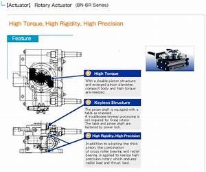 Nihon Seiki Pneumatic Distributor    Agents