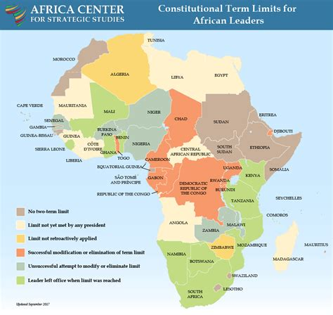 africa center  strategic studies