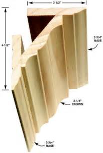 How To Install Cabinet Filler Piece by Crown Molding Meets Window Trim Carpentry Diy Chatroom
