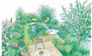 80 besten kleiner garten bilder auf pinterest kleine With französischer balkon mit garten gestaltungsideen für kleine gärten