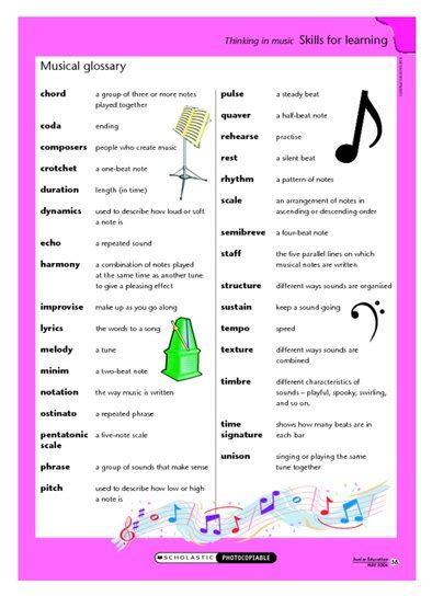 From adagio to waltz, here is a comprehensive guide to italian musical terms and other terminology. Music glossary - Scholastic Shop