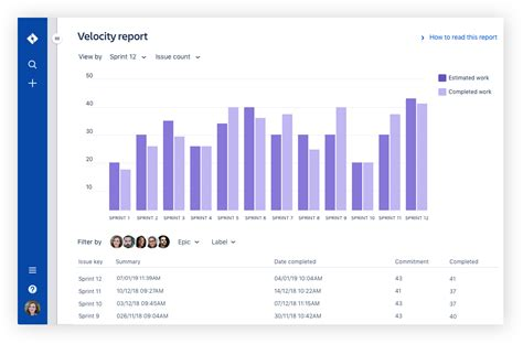 jira software review  pricing features shortcomings