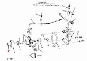 Allis Chalmers D17 Parts Diagram