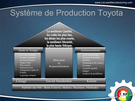 definition du lean manufacturing le lean manufacturing